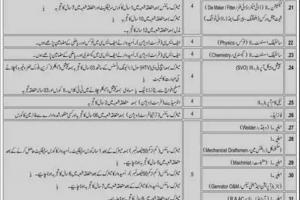 Public Sector Organization hr1384.com.pk IP-20-34 Rawalpindi| Islamabad Jobs 2020