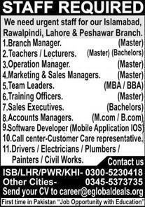 Latest Private Jobs In Islamabad/Rawalpindi/Peshawar/Lahore 2021