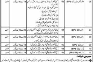Wildlife Department Swat KPK Latest Jobs 2021 KPTA