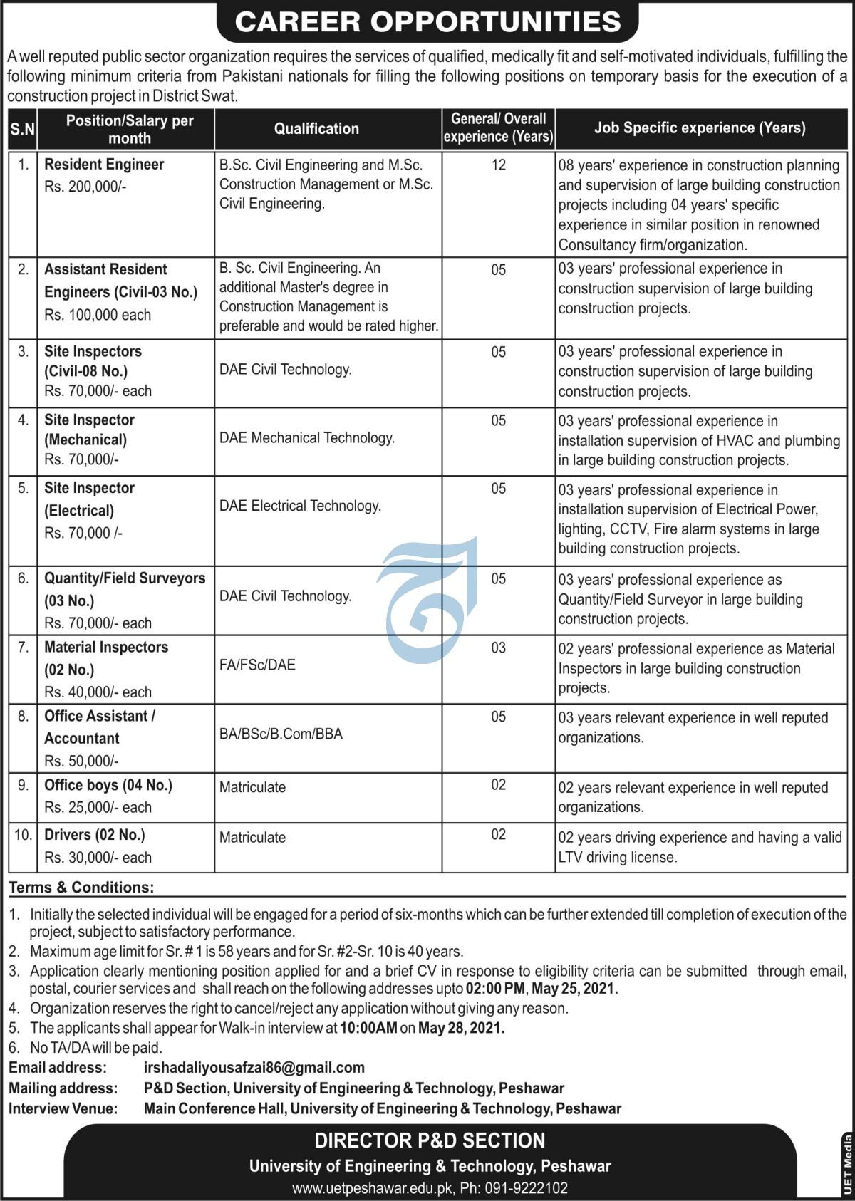 University Of Engineering & Technology UET Peshawar Latest Jobs 2021