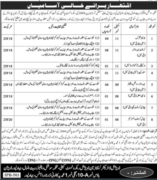Social Welfare And Bait ul Maal Latest Jobs 2021 Bahawalpur