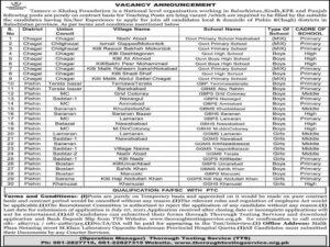 Tameer e Khalaq Foundation Latest Jobs 2021 TTS Quetta